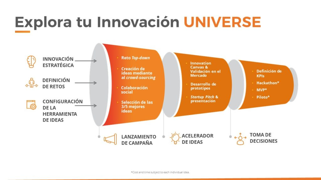 Innoverse